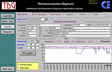 THERMOECONOMIC DIAGNOSIS